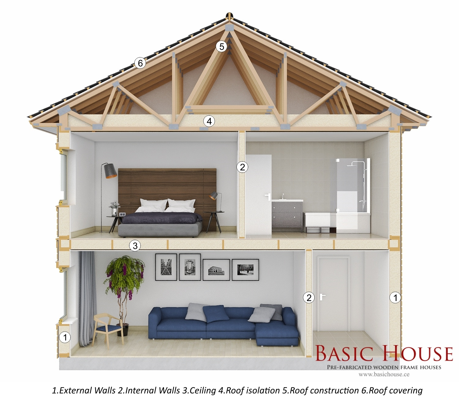 Basic House | About US